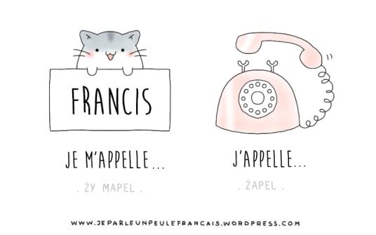 lekcja 1 dzwonić nazywać się s'appeler appeler1 KURS FRANCUSKIEGO ONLINE DLA POCZĄTKUJĄCYCH