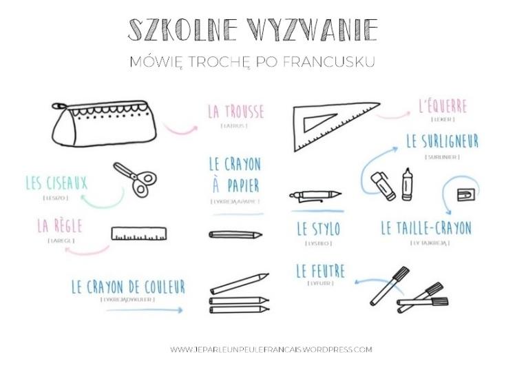 slowka-tematyczne-szkola-francuski-1