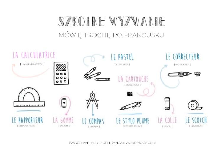 slowka-tematyczne-szkola-francuski-2