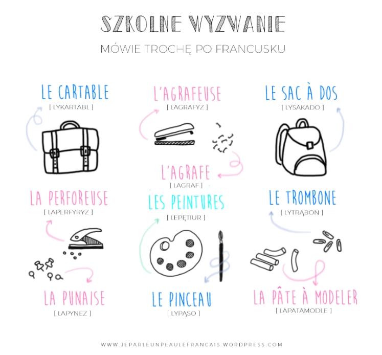 slowka-tematyczne-szkola-francuski-3