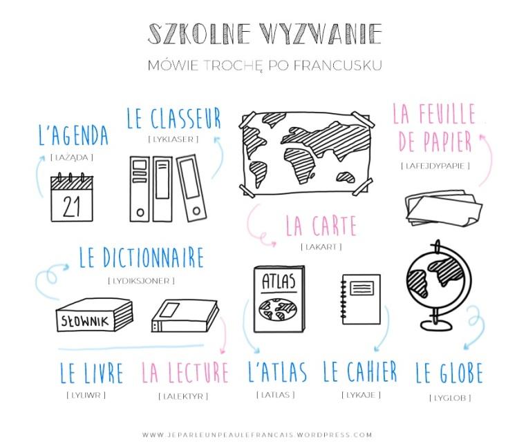 slowka-tematyczne-szkola-francuski-4
