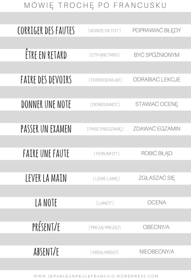 francuski-czasowniki-szkola-3
