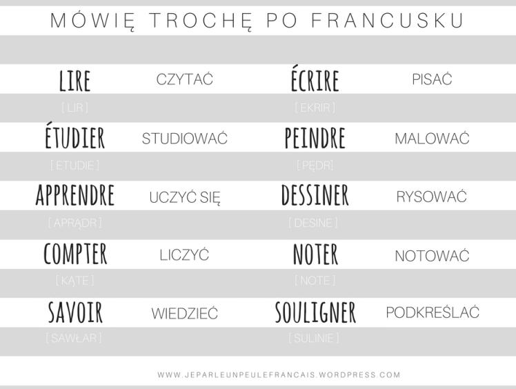francuskie-czasowniki-szkola-1