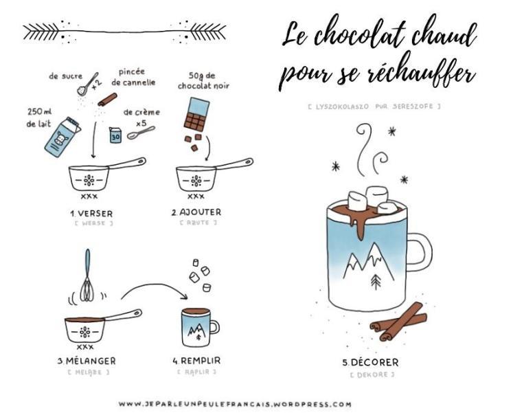 gorac-czekolada-jpg-jak-czytac-francuskie-przepisy-zorgrzac-sie-po-francusku-goraca-czekolada-chocolat-chaud-recette-przepis-nauka-francuskiego-slowka