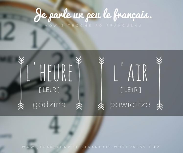 godzina-powietrze