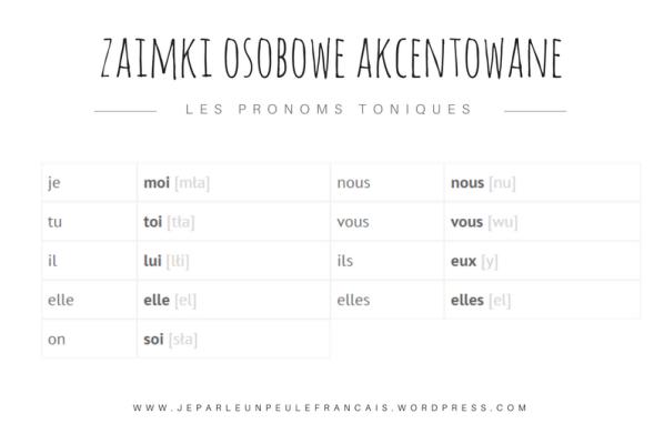 zaimki-osobowe-akcentowane-tabela-francuski