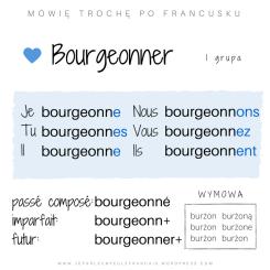 bourgeonner